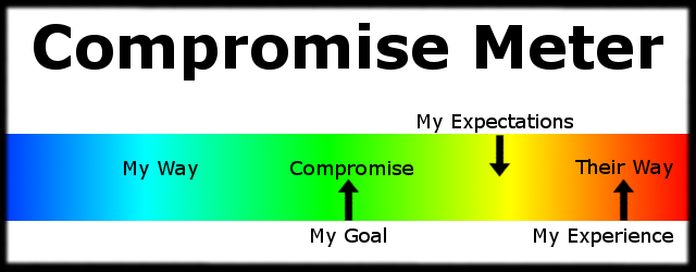 compromise meter
